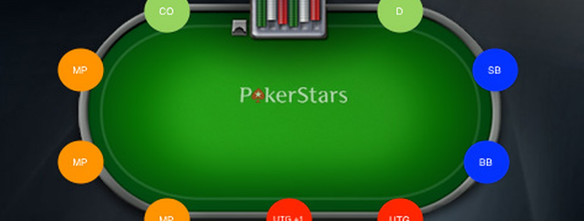 Pokerposities